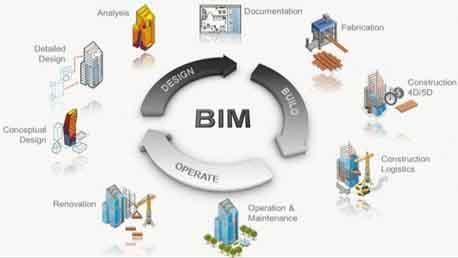 Master BIM Oficial de Autodesk. MBA