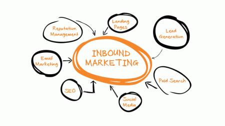 Cómo aumentar las ventas de tu negocio con Inbound Marketing