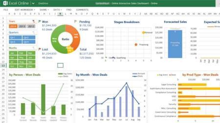 La importancia del Excel en el trabajo