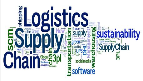 Master International Supply Chain Management Online