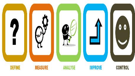 Curso Cómo Implantar 5S y Estandarización en un Entorno de Oficina