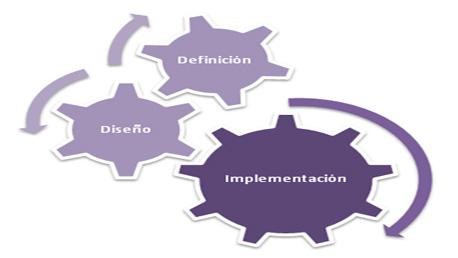 Curso Diseño e Implementación de ETLS con Powercenter