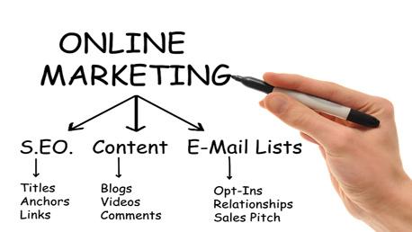 Curso Marketing Online para Ecommerce Online - Programa Intensivo