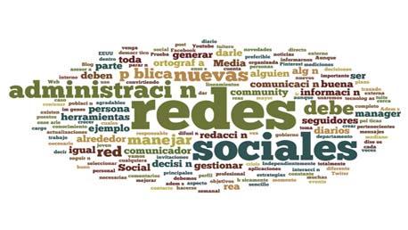 Master Community Management: Empresa 2.0 y Redes Sociales