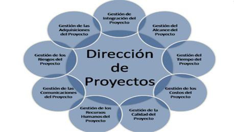Curso Dirección de Proyectos - Título Propio UPM