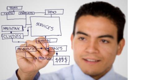 Curso online de Calidad y Organización en el Trabajo