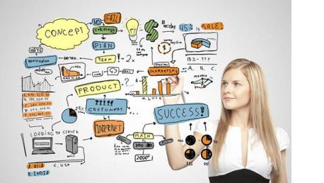 Curso online de Cómo Realizar un Plan de Empresa (avalado por la URJC)