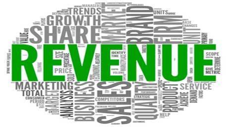 Curso Revenue Management Avanzado, Rentabilidad Hotelera y Up-selling y Cross-selling (RMA)