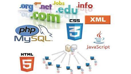 Curso Programación Web (Webmaster)