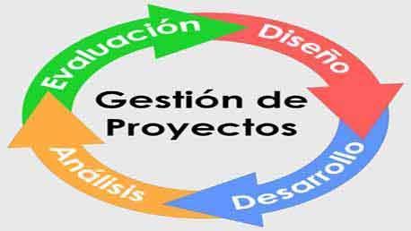 Maestría en Diseño, Gestión y Dirección de Proyectos