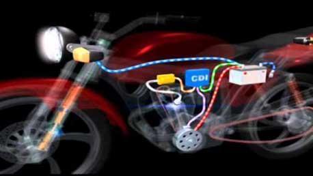 Curso Profesional de Electricidad de la Motocicleta Nivel I - Iniciación Online