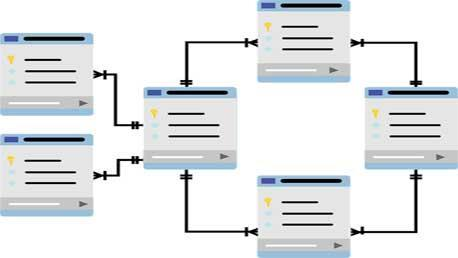 Curso MySQL - PHP