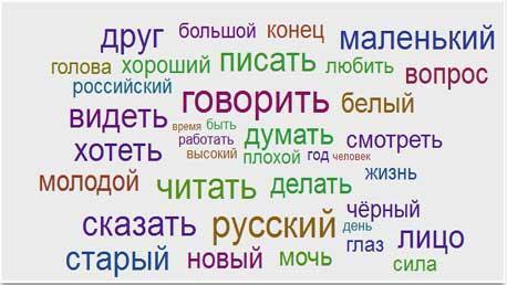 Curso Ruso Online