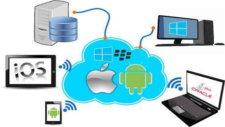 Curso Técnico Superior en Desarrollo de Aplicaciones Web