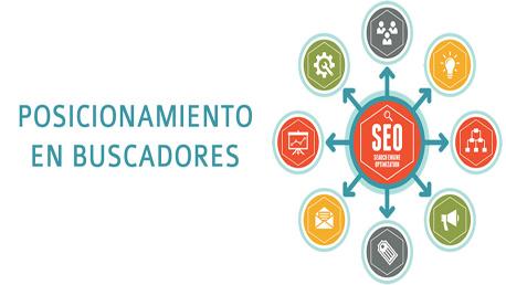 Curso Especialización en Analítica Web, Monitorización, Posicionamiento y Marketing en Buscadores