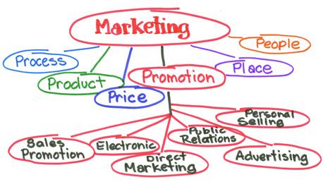 Curso Especialización en Programa de Marketing Internacional