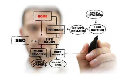 Curso online de SEO Profesional y Habilidades Tecnológicas